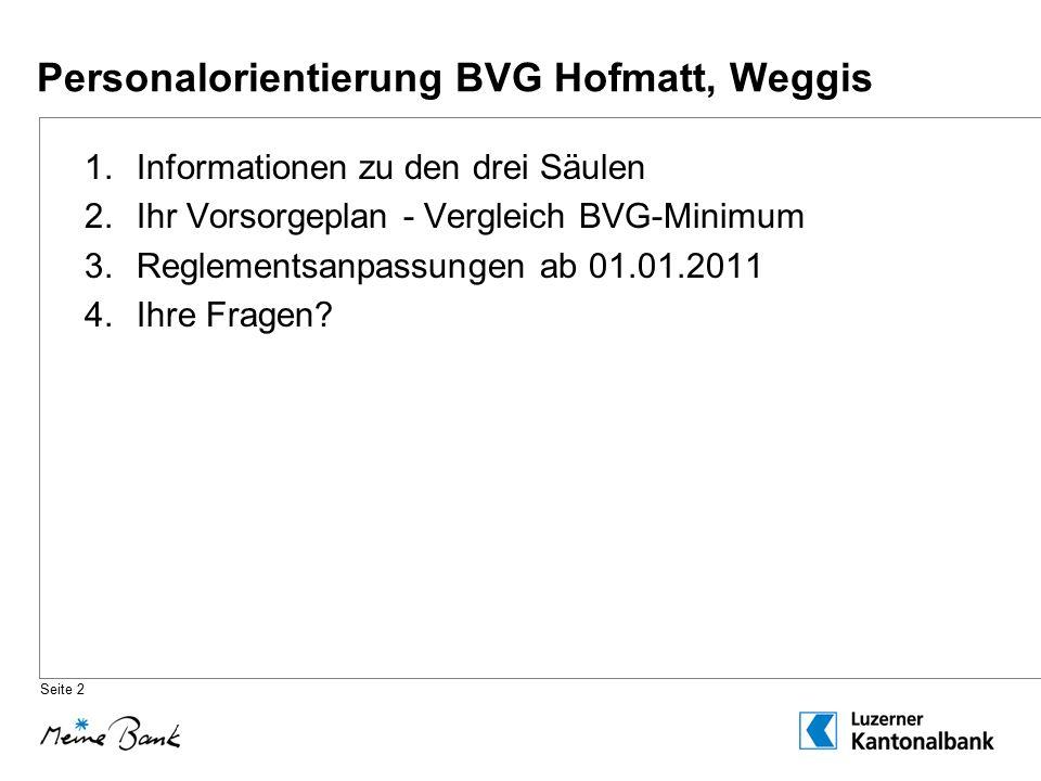 Personalorientierung BVG Hofmatt, Weggis 1.Informationen zu den drei Säulen 2.Ihr Vorsorgeplan - Vergleich BVG-Minimum 3.Reglementsanpassungen ab 01.01.2011 4.Ihre Fragen.
