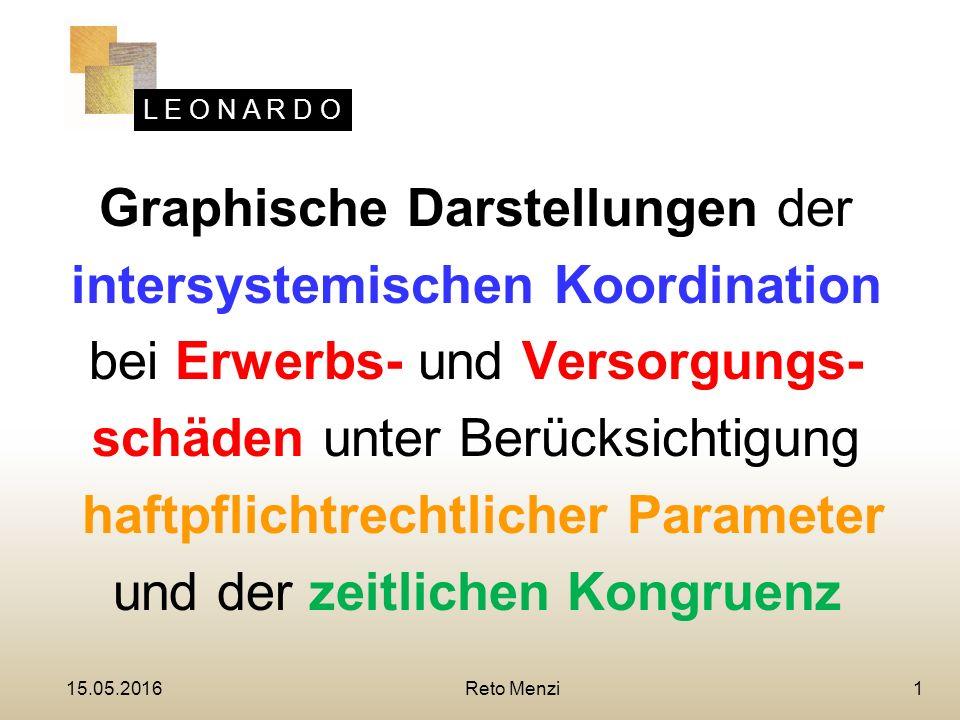 L E O N A R D O 15.05.2016 Graphische Darstellungen der intersystemischen Koordination bei Erwerbs- und Versorgungs- schäden unter Berücksichtigung haftpflichtrechtlicher Parameter und der zeitlichen Kongruenz Reto Menzi 1