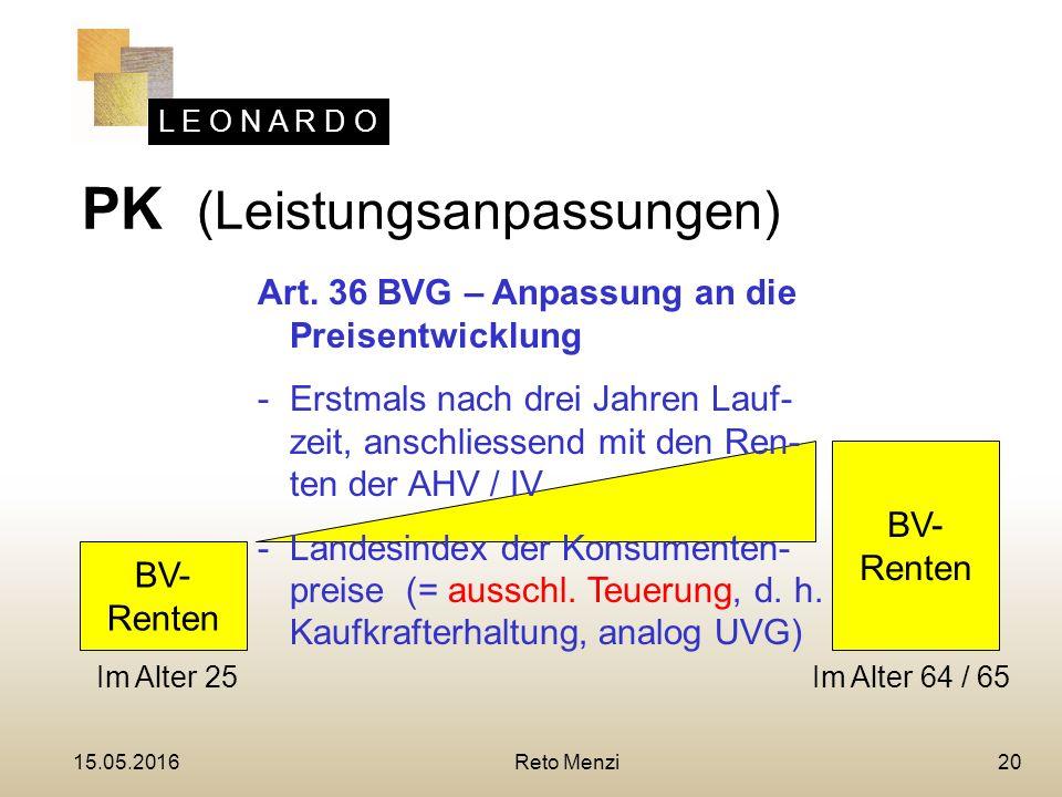 L E O N A R D O 20 BV- Renten BV- Renten Art.