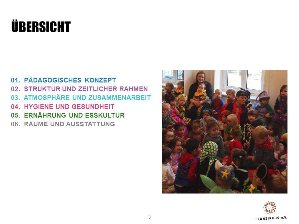 Fragen zur Kommunikation BASIS GESAMT; TOP BOXES 1+2 03.