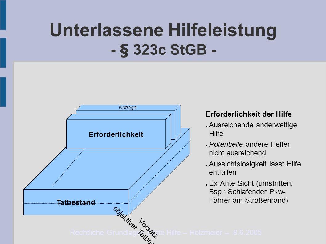 Rechtliche Grundlagen Erste Hilfe – Holzmeier – 8.6.2005 Unterlassene Hilfeleistung - § 323c StGB - Tatbestand Vorsatz objektiver Tatbestand Notlage E
