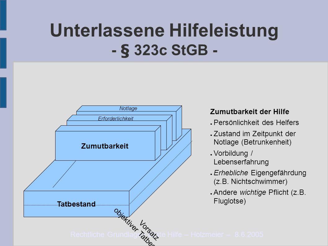 Rechtliche Grundlagen Erste Hilfe – Holzmeier – 8.6.2005 Unterlassene Hilfeleistung - § 323c StGB - Tatbestand Vorsatz objektiver Tatbestand Notlage Z