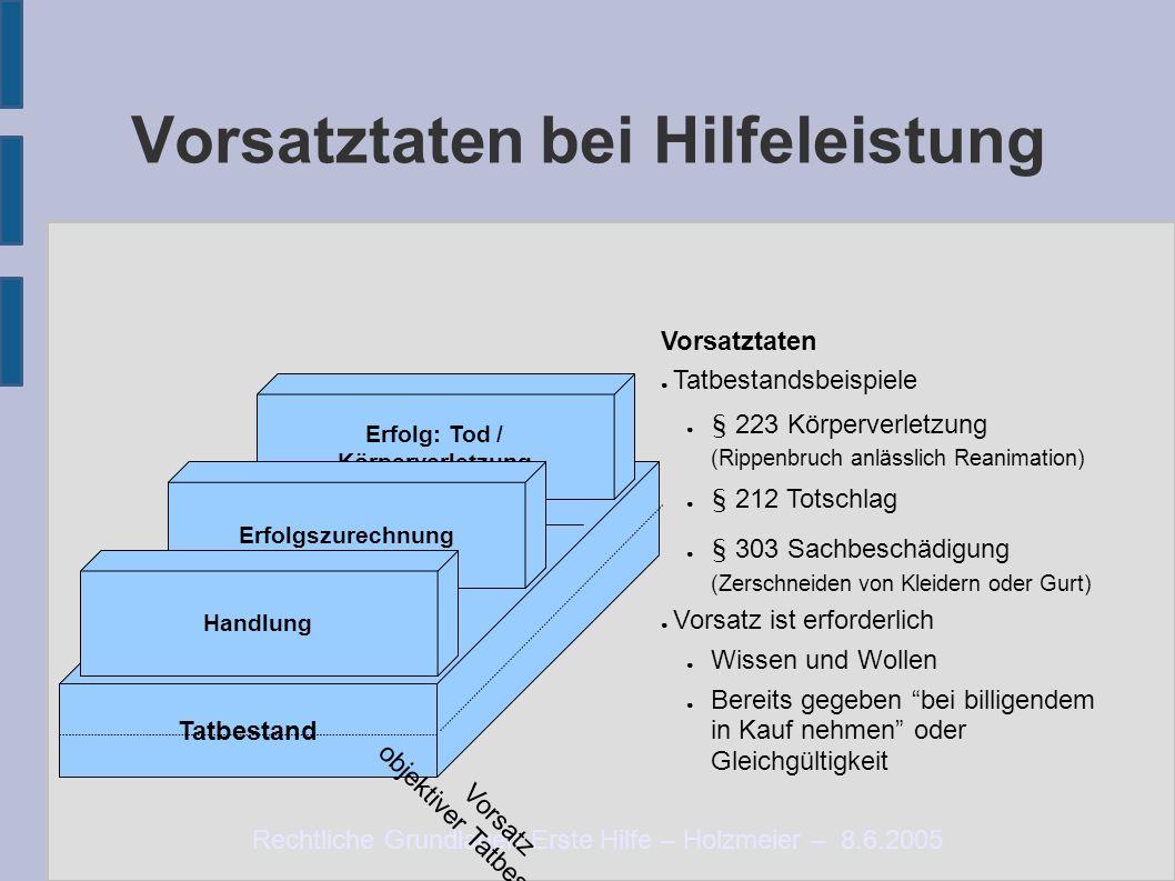 Rechtliche Grundlagen Erste Hilfe – Holzmeier – 8.6.2005 Vorsatztaten bei Hilfeleistung Tatbestand Erfolg: Tod / Körperverletzung Erfolgszurechnung Ha