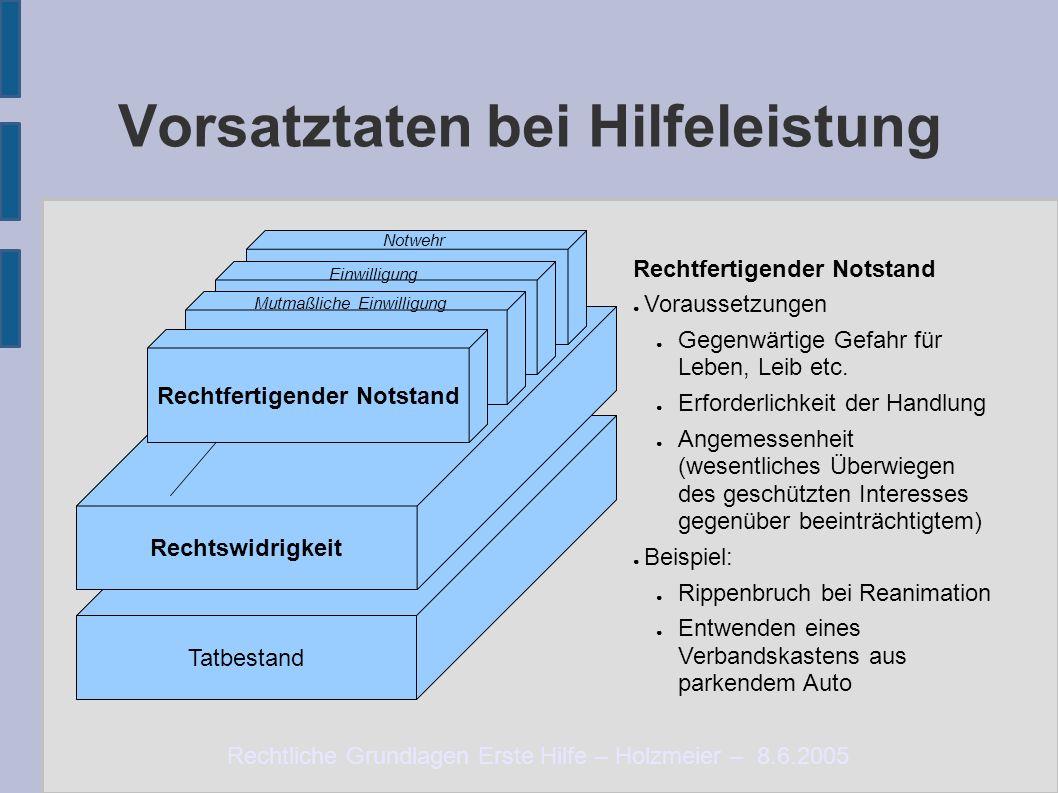 Rechtliche Grundlagen Erste Hilfe – Holzmeier – 8.6.2005 Tatbestand Vorsatztaten bei Hilfeleistung Rechtswidrigkeit Notlage Rechtfertigender Notstand ● Voraussetzungen ● Gegenwärtige Gefahr für Leben, Leib etc.