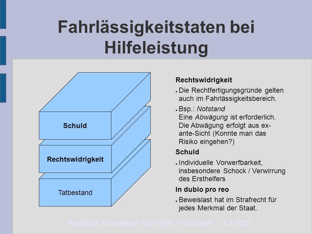 Rechtliche Grundlagen Erste Hilfe – Holzmeier – 8.6.2005 Fahrlässigkeitstaten bei Hilfeleistung Tatbestand Rechtswidrigkeit Schuld Rechtswidrigkeit ● Die Rechtfertigungsgründe gelten auch im Fahrlässigkeitsbereich.