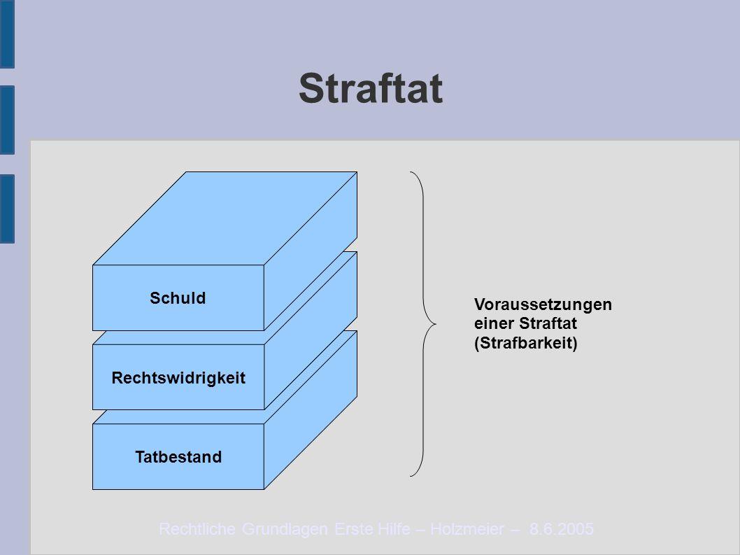 Rechtliche Grundlagen Erste Hilfe – Holzmeier – 8.6.2005 Straftat Tatbestand Rechtswidrigkeit Schuld Voraussetzungen einer Straftat (Strafbarkeit)