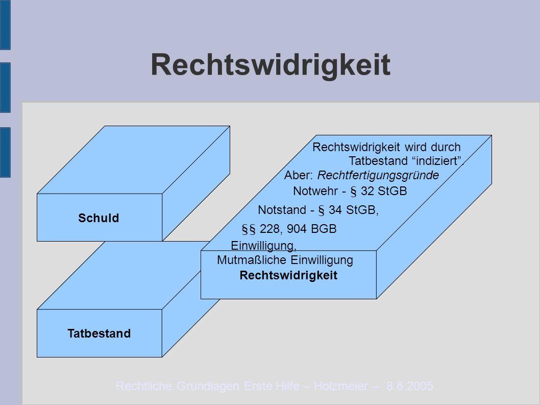 Rechtliche Grundlagen Erste Hilfe – Holzmeier – 8.6.2005 Rechtswidrigkeit Tatbestand Schuld Rechtswidrigkeit Rechtswidrigkeit wird durch Tatbestand indiziert .