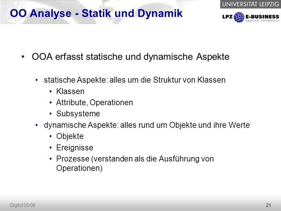 21 DigInf 05/06 OO Analyse - Statik und Dynamik OOA erfasst statische und dynamische Aspekte statische Aspekte: alles um die Struktur von Klassen Klassen Attribute, Operationen Subsysteme dynamische Aspekte: alles rund um Objekte und ihre Werte Objekte Ereignisse Prozesse (verstanden als die Ausführung von Operationen)