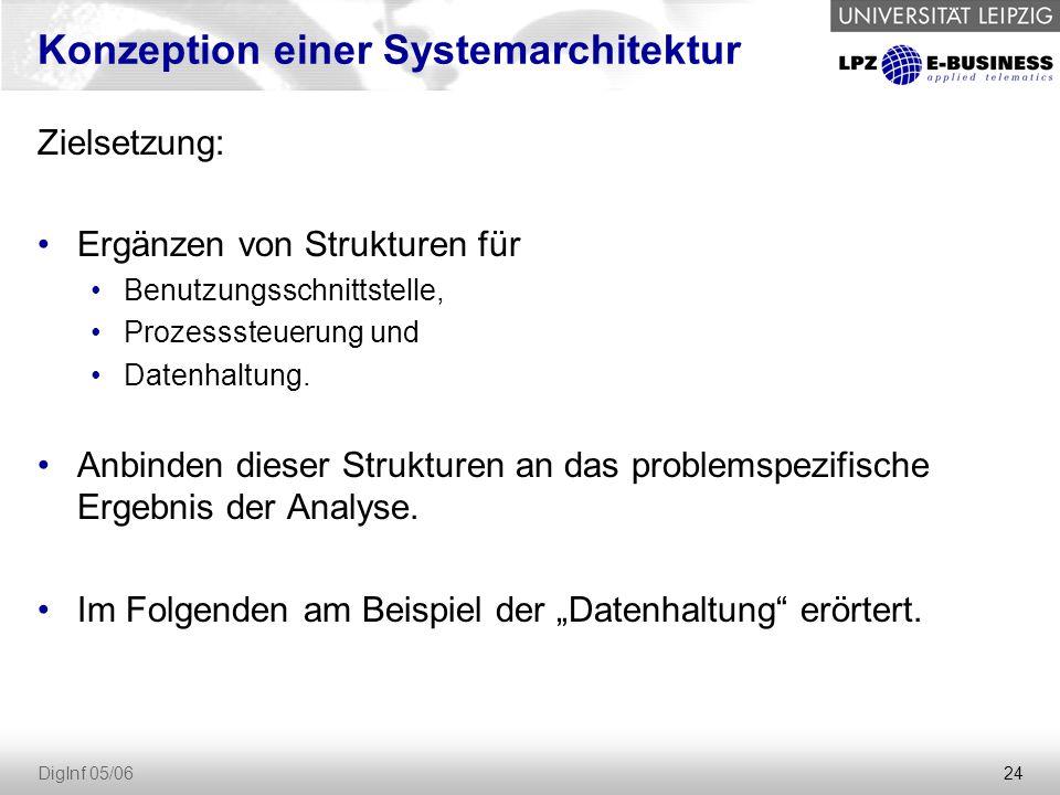 24 DigInf 05/06 Konzeption einer Systemarchitektur Zielsetzung: Ergänzen von Strukturen für Benutzungsschnittstelle, Prozesssteuerung und Datenhaltung.