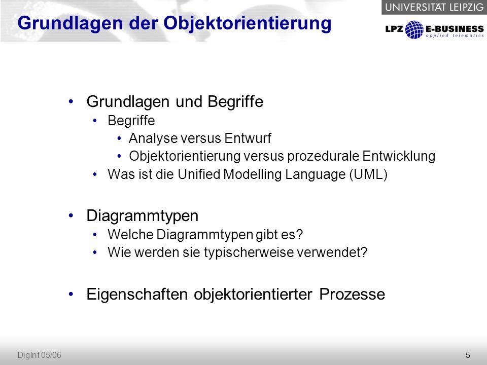 5 DigInf 05/06 Grundlagen der Objektorientierung Grundlagen und Begriffe Begriffe Analyse versus Entwurf Objektorientierung versus prozedurale Entwicklung Was ist die Unified Modelling Language (UML) Diagrammtypen Welche Diagrammtypen gibt es.