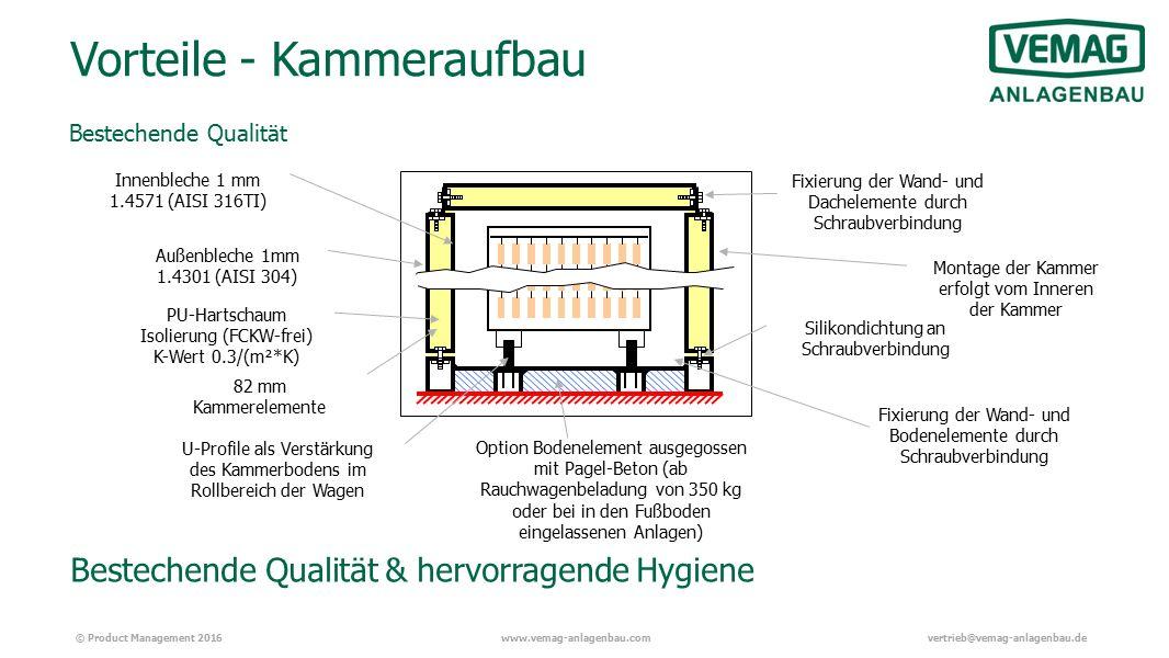 © Product Management 2016www.vemag-anlagenbau.comvertrieb@vemag-anlagenbau.de Bestechende Qualität Vorteile - Kammeraufbau U-Profile als Verstärkung des Kammerbodens im Rollbereich der Wagen Außenbleche 1mm 1.4301 (AISI 304) Innenbleche 1 mm 1.4571 (AISI 316TI) Option Bodenelement ausgegossen mit Pagel-Beton (ab Rauchwagenbeladung von 350 kg oder bei in den Fußboden eingelassenen Anlagen) Fixierung der Wand- und Bodenelemente durch Schraubverbindung Silikondichtung an Schraubverbindung Fixierung der Wand- und Dachelemente durch Schraubverbindung Montage der Kammer erfolgt vom Inneren der Kammer 82 mm Kammerelemente PU-Hartschaum Isolierung (FCKW-frei) K-Wert 0.3/(m²*K) Bestechende Qualität & hervorragende Hygiene