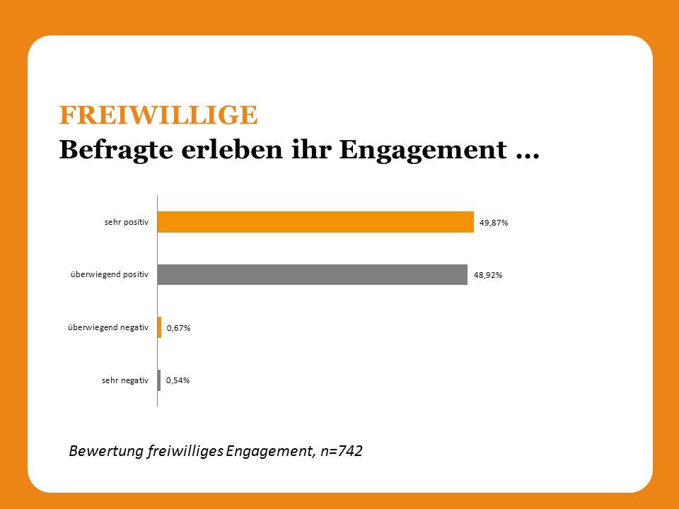 Befragte erleben ihr Engagement... FREIWILLIGE Bewertung freiwilliges Engagement, n=742
