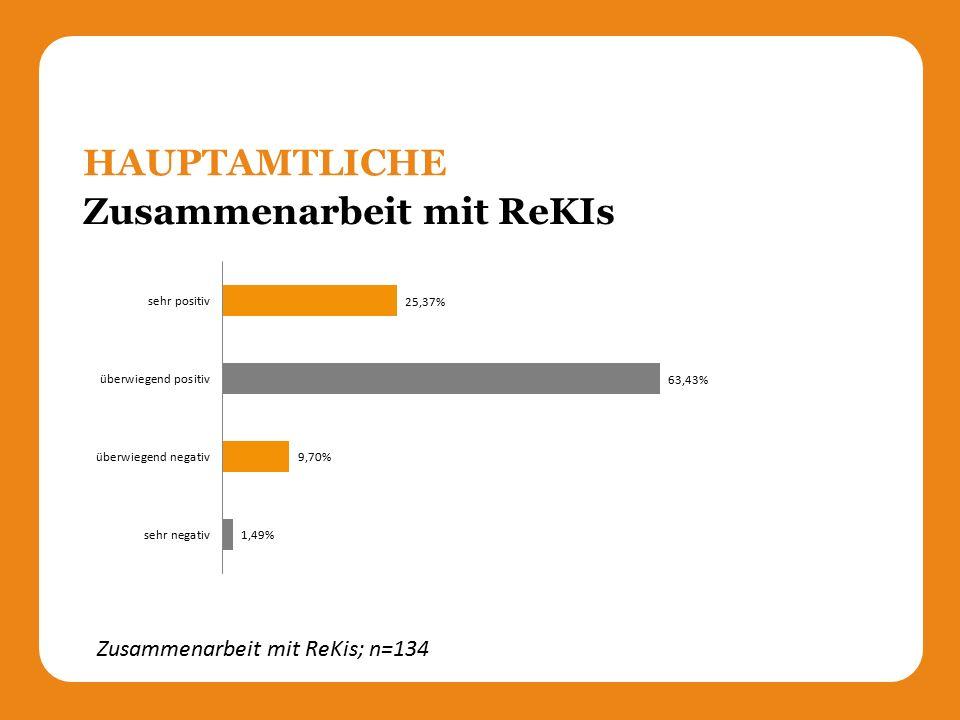 Zusammenarbeit mit ReKIs HAUPTAMTLICHE Zusammenarbeit mit ReKis; n=134
