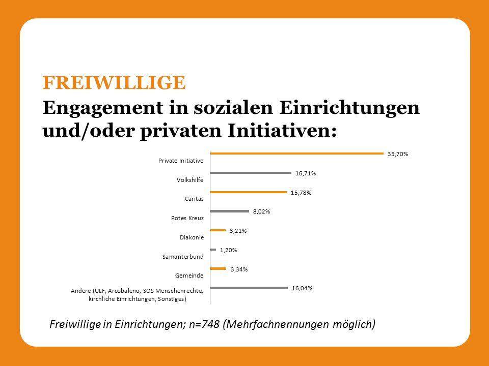 Engagement in sozialen Einrichtungen und/oder privaten Initiativen: FREIWILLIGE Freiwillige in Einrichtungen; n=748 (Mehrfachnennungen möglich)