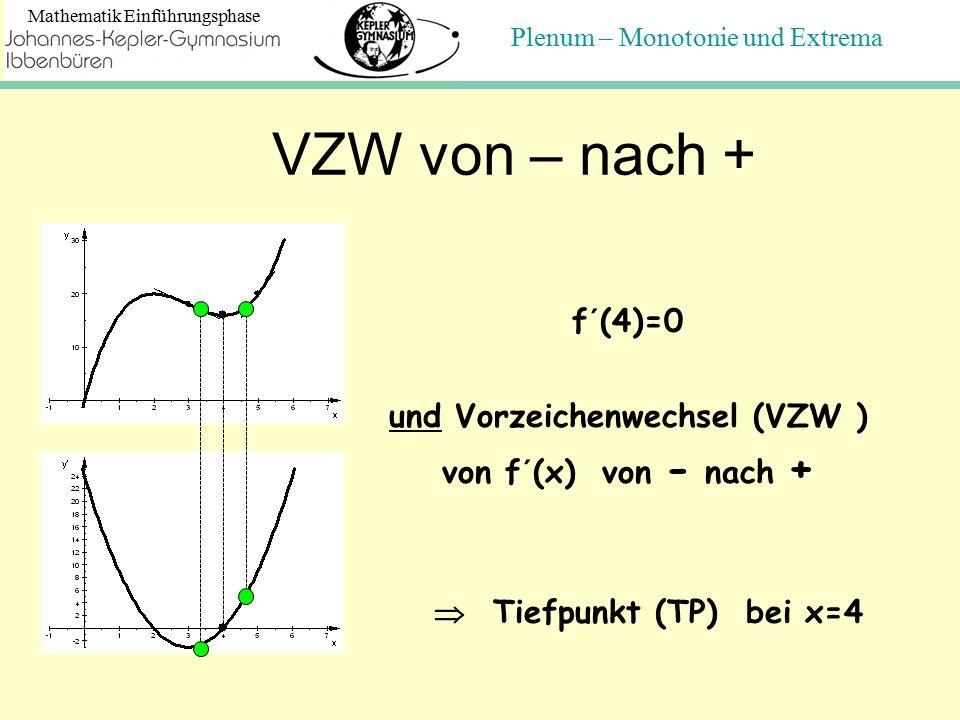 Plenum – Monotonie und Extrema Mathematik Einführungsphase VZW von – nach + f´(4)=0 und Vorzeichenwechsel (VZW ) von f´(x) von - nach +  Tiefpunkt (TP) bei x=4