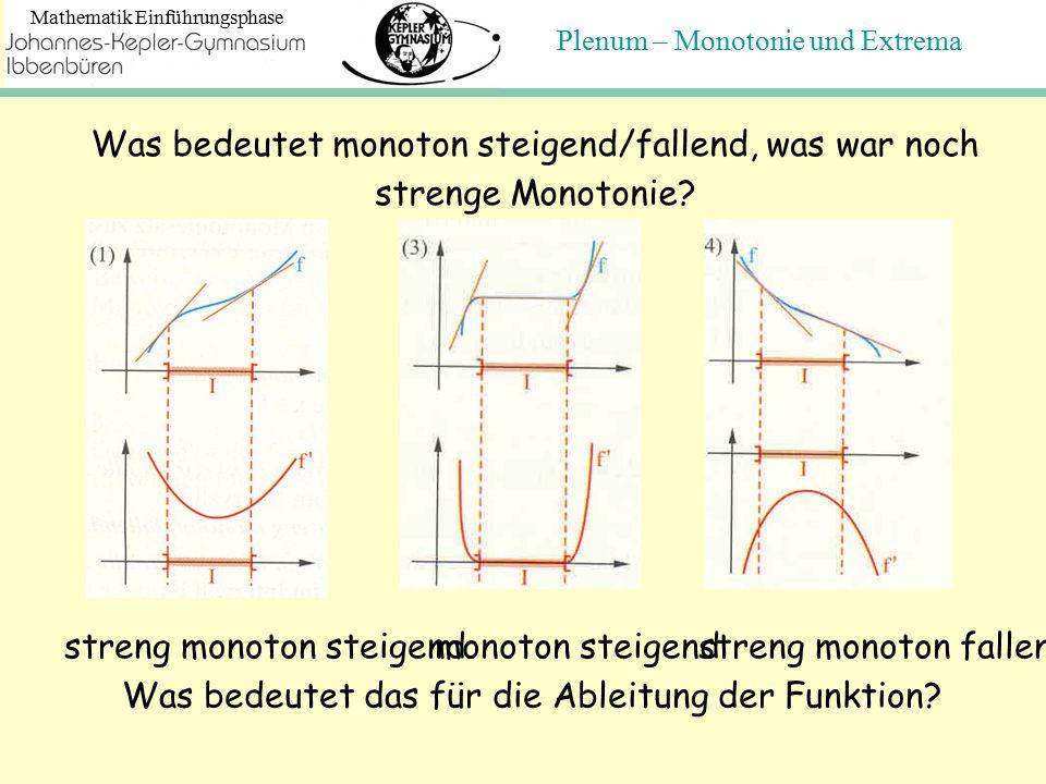Plenum – Monotonie und Extrema Mathematik Einführungsphase Wir fassen die Ergebnisse zusammen: Wenn eine Funktion f in einem Intervall I monoton wächst, dann gilt f (x)  0 für alle x in diesem Intervall.