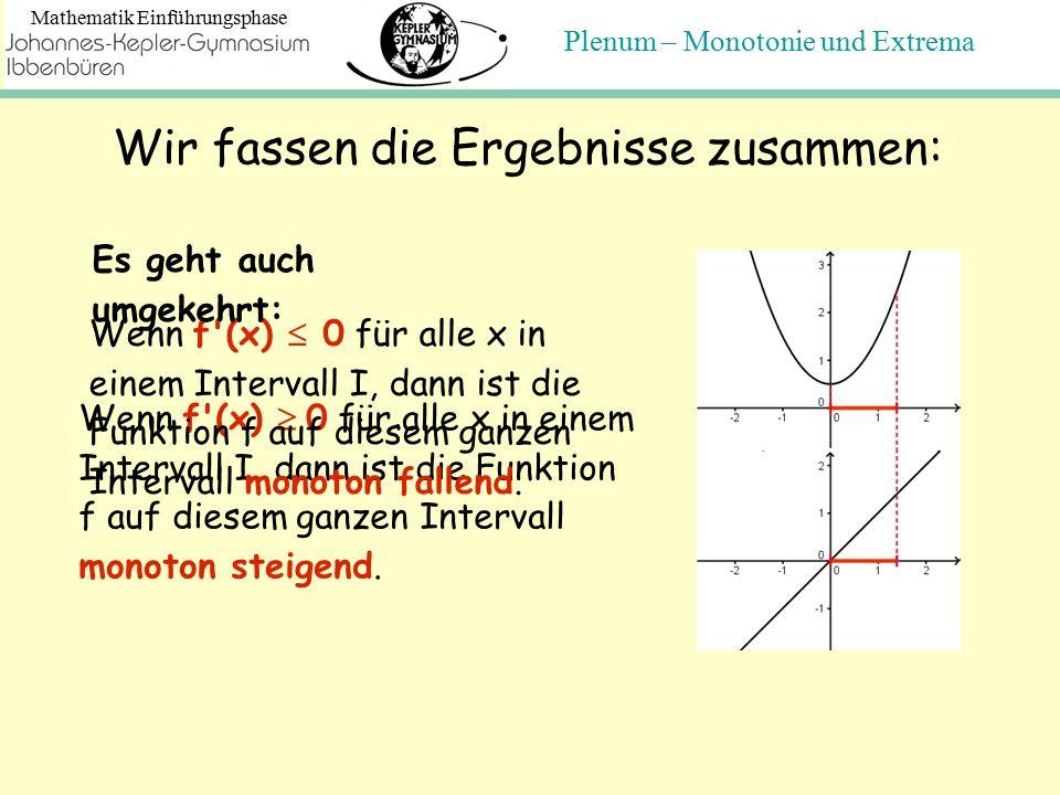 Plenum – Monotonie und Extrema Mathematik Einführungsphase Wir fassen die Ergebnisse zusammen: Und noch strenger: Wenn f (x)  0 für alle x in einem Intervall I, dann ist die Funktion f auf diesem ganzen Intervall streng monoton steigend.