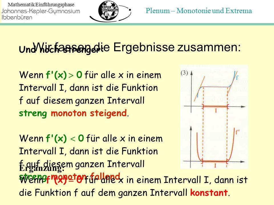 Plenum – Monotonie und Extrema Mathematik Einführungsphase 2.
