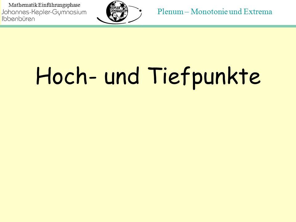Plenum – Monotonie und Extrema Mathematik Einführungsphase Hochpunkte und Tiefpunkte finden f'(2)=0 und f'(4)=0