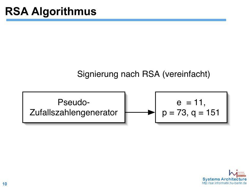 10 May 2006 - 10 Systems Architecture http://sar.informatik.hu-berlin.de RSA Algorithmus