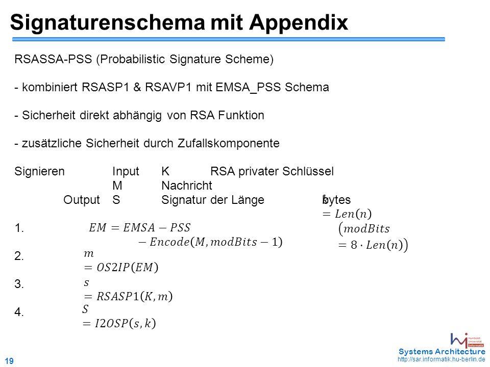 19 May 2006 - 19 Systems Architecture http://sar.informatik.hu-berlin.de Signaturenschema mit Appendix RSASSA-PSS (Probabilistic Signature Scheme) - kombiniert RSASP1 & RSAVP1 mit EMSA_PSS Schema - Sicherheit direkt abhängig von RSA Funktion - zusätzliche Sicherheit durch Zufallskomponente SignierenInputKRSA privater Schlüssel MNachricht OutputSSignatur der Länge bytes 1.