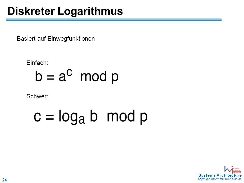 24 May 2006 - 24 Systems Architecture http://sar.informatik.hu-berlin.de Diskreter Logarithmus Basiert auf Einwegfunktionen Einfach: Schwer: