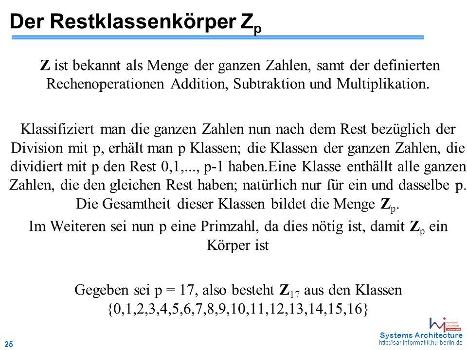 25 May 2006 - 25 Systems Architecture http://sar.informatik.hu-berlin.de Der Restklassenkörper Z p Z ist bekannt als Menge der ganzen Zahlen, samt der definierten Rechenoperationen Addition, Subtraktion und Multiplikation.