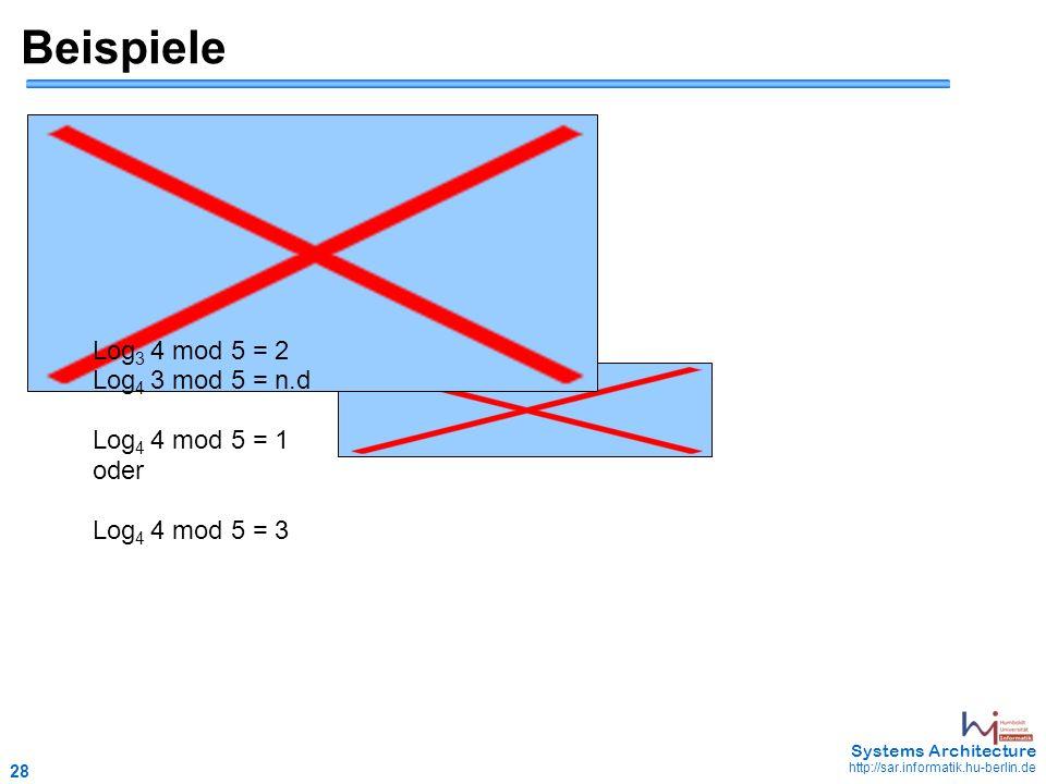 28 May 2006 - 28 Systems Architecture http://sar.informatik.hu-berlin.de Beispiele Log 3 4 mod 5 = 2 Log 4 3 mod 5 = n.d Log 4 4 mod 5 = 1 oder Log 4 4 mod 5 = 3