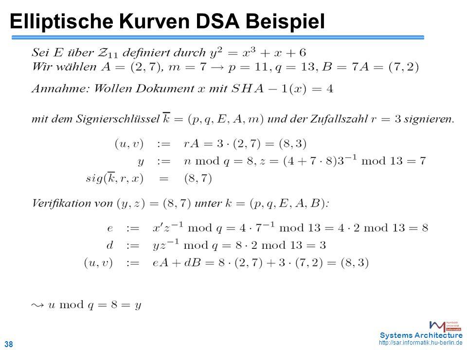 38 May 2006 - 38 Systems Architecture http://sar.informatik.hu-berlin.de Elliptische Kurven DSA Beispiel