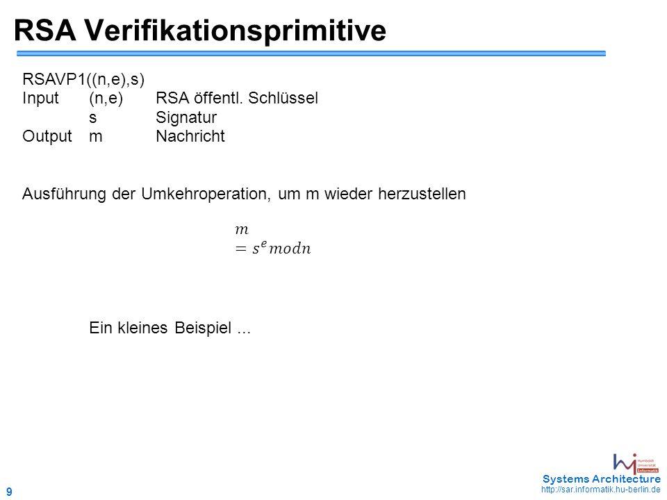 9 May 2006 - 9 Systems Architecture http://sar.informatik.hu-berlin.de RSA Verifikationsprimitive RSAVP1((n,e),s) Input(n,e)RSA öffentl.