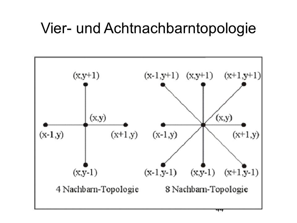 44 Vier- und Achtnachbarntopologie