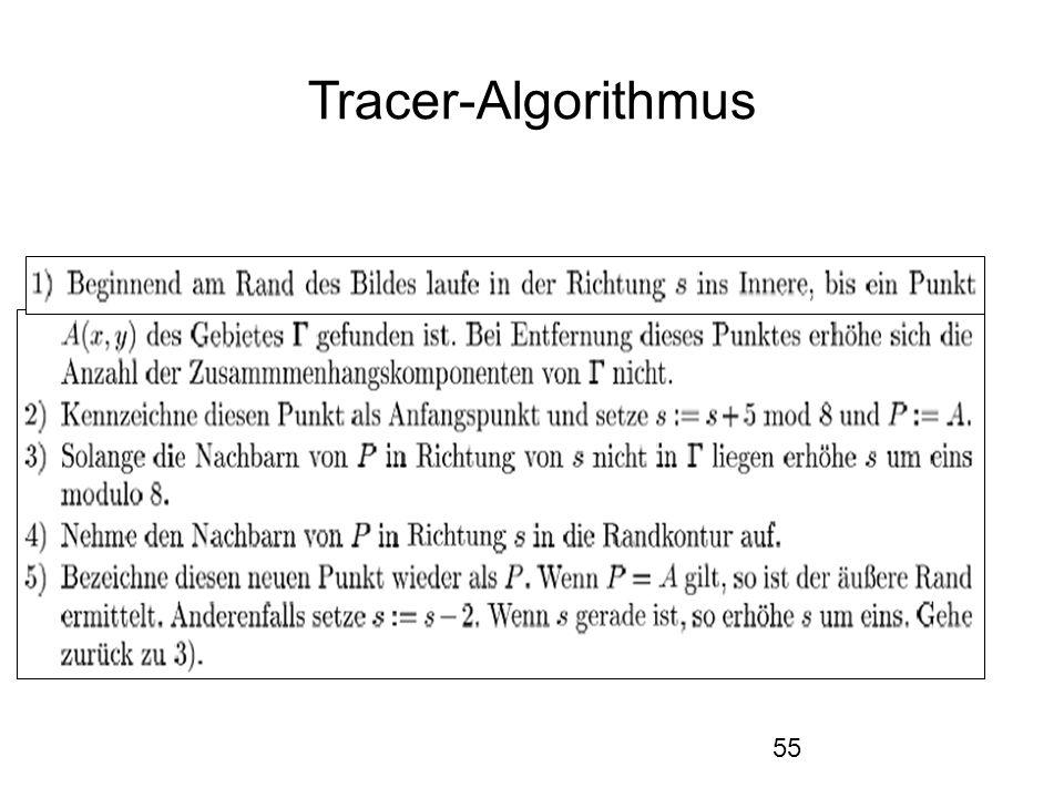 55 Tracer-Algorithmus