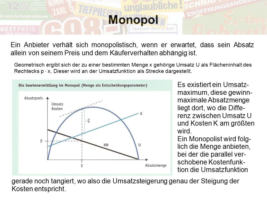 Monopol Ein Anbieter verhält sich monopolistisch, wenn er erwartet, dass sein Absatz allein von seinem Preis und dem Käuferverhalten abhängig ist. Geo