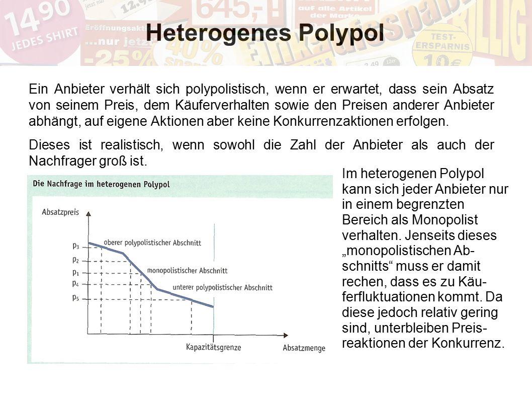 Heterogenes Polypol Ein Anbieter verhält sich polypolistisch, wenn er erwartet, dass sein Absatz von seinem Preis, dem Käuferverhalten sowie den Preis