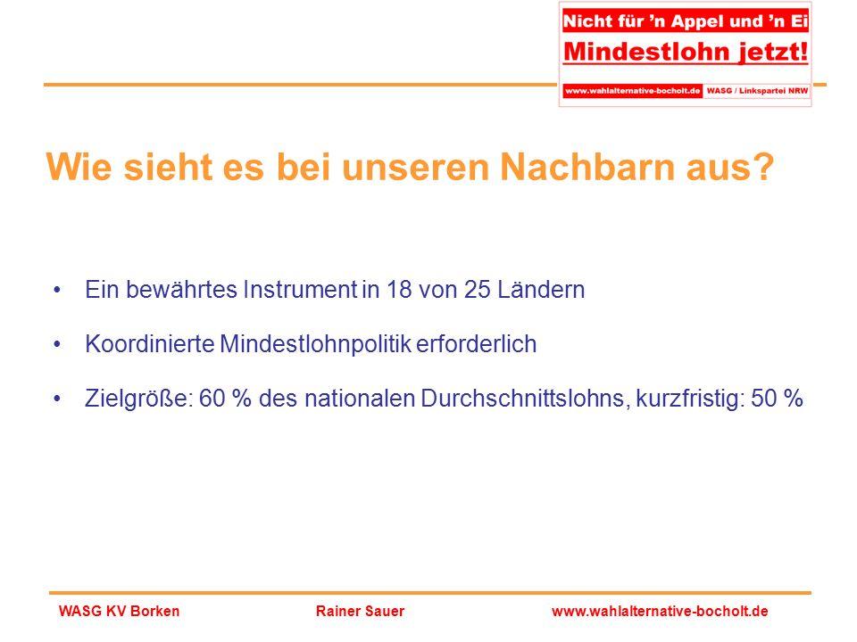 Rainer Sauerwww.wahlalternative-bocholt.deWASG KV Borken Ein bewährtes Instrument in 18 von 25 Ländern Koordinierte Mindestlohnpolitik erforderlich Zi