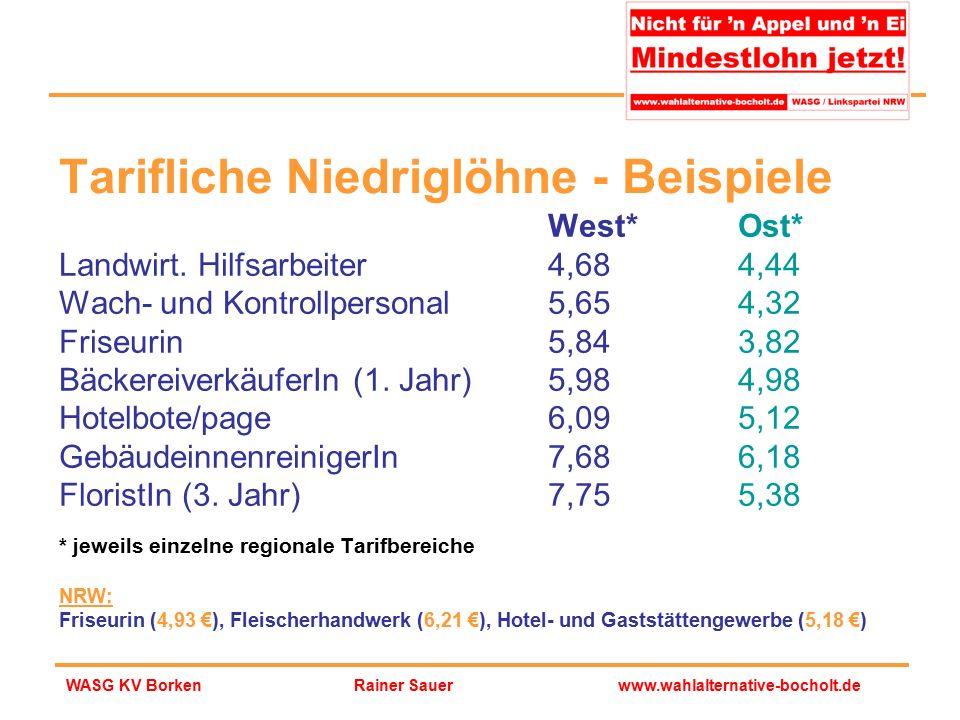 Rainer Sauerwww.wahlalternative-bocholt.deWASG KV Borken Tarifliche Niedriglöhne - Beispiele West*Ost* Landwirt. Hilfsarbeiter4,684,44 Wach- und Kontr