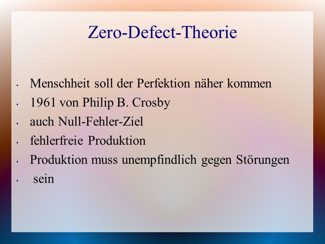 Zero-Defect-Theorie Menschheit soll der Perfektion näher kommen 1961 von Philip B. Crosby auch Null-Fehler-Ziel fehlerfreie Produktion Produktion muss
