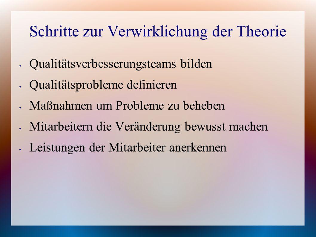 Schritte zur Verwirklichung der Theorie Qualitätsverbesserungsteams bilden Qualitätsprobleme definieren Maßnahmen um Probleme zu beheben Mitarbeitern