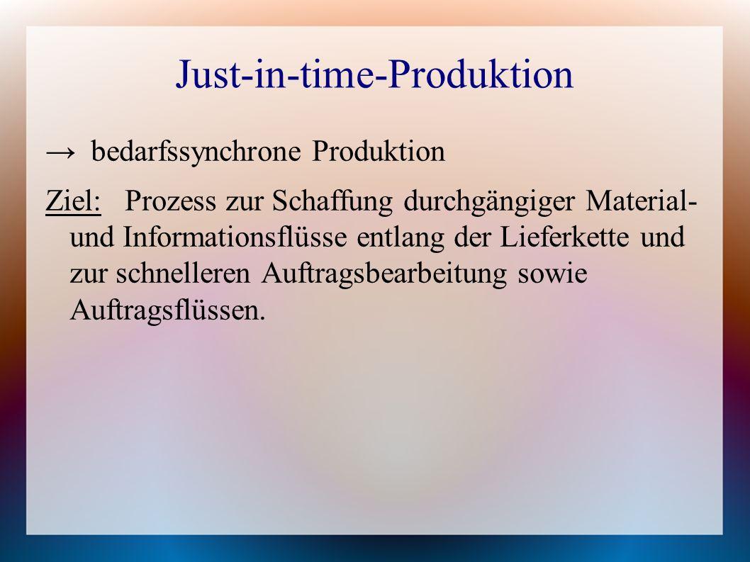 Just-in-time-Produktion → bedarfssynchrone Produktion Ziel: Prozess zur Schaffung durchgängiger Material- und Informationsflüsse entlang der Lieferket