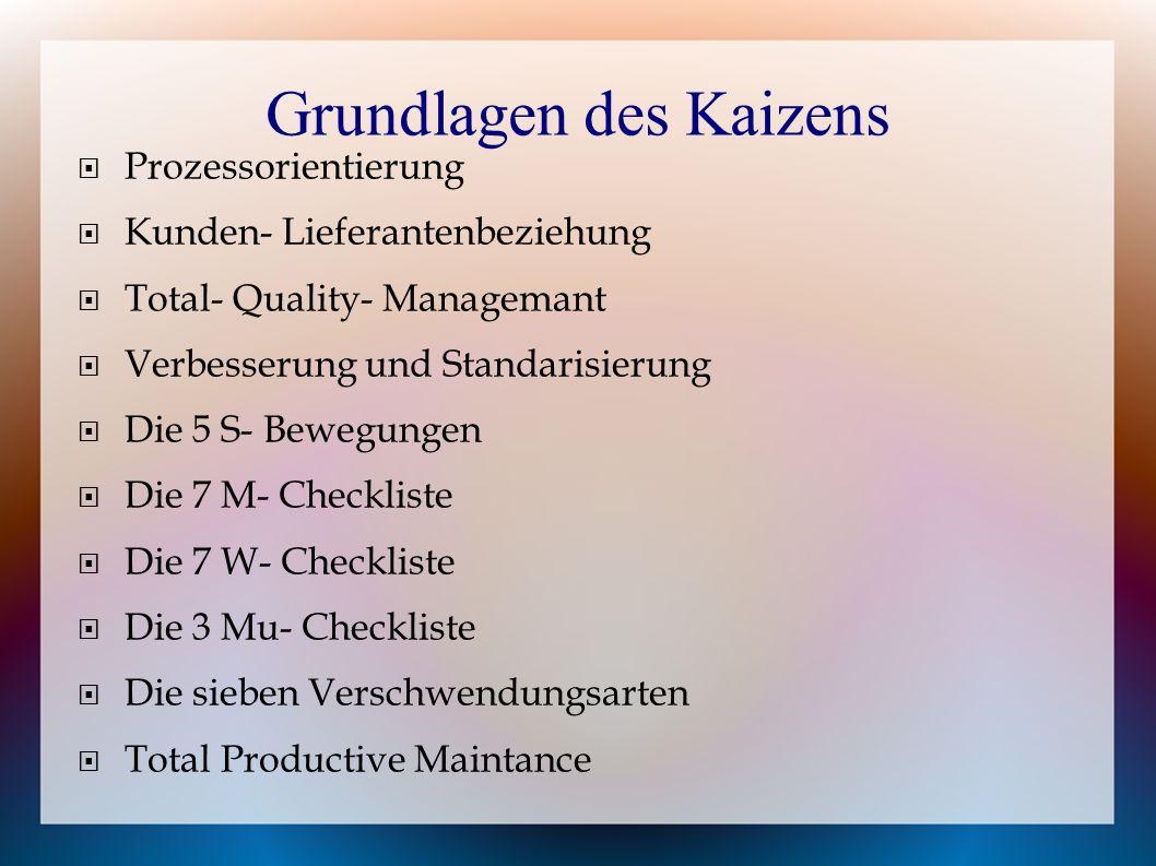 Grundlagen des Kaizens  Prozessorientierung  Kunden- Lieferantenbeziehung  Total- Quality- Managemant  Verbesserung und Standarisierung  Die 5 S-