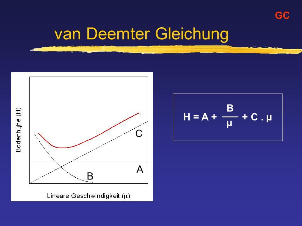 van Deemter Gleichung GC H = A + + C. µ BµBµ A B C