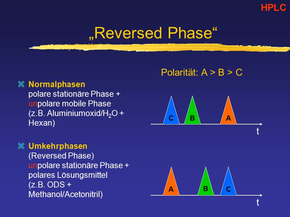 """Reversed Phase zNormalphasen polare stationäre Phase + unpolare mobile Phase (z.B."