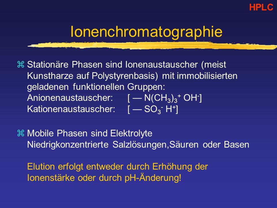 Ionenchromatographie zStationäre Phasen sind Ionenaustauscher (meist Kunstharze auf Polystyrenbasis) mit immobilisierten geladenen funktionellen Gruppen: Anionenaustauscher:[ — N(CH 3 ) 3 + OH - ] Kationenaustauscher:[ — SO 3 - H + ] zMobile Phasen sind Elektrolyte Niedrigkonzentrierte Salzlösungen,Säuren oder Basen Elution erfolgt entweder durch Erhöhung der Ionenstärke oder durch pH-Änderung.