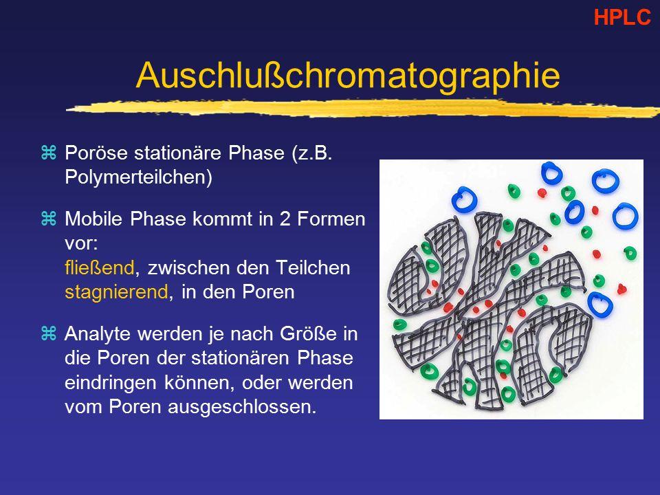 Auschlußchromatographie zPoröse stationäre Phase (z.B. Polymerteilchen) zMobile Phase kommt in 2 Formen vor: fließend, zwischen den Teilchen stagniere