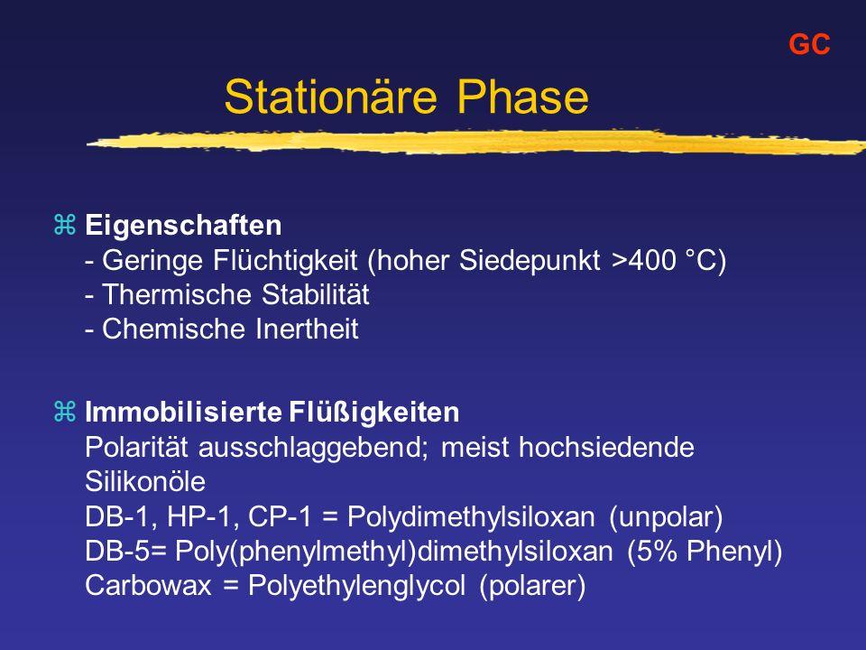 Stationäre Phase zEigenschaften - Geringe Flüchtigkeit (hoher Siedepunkt >400 °C) - Thermische Stabilität - Chemische Inertheit zImmobilisierte Flüßig