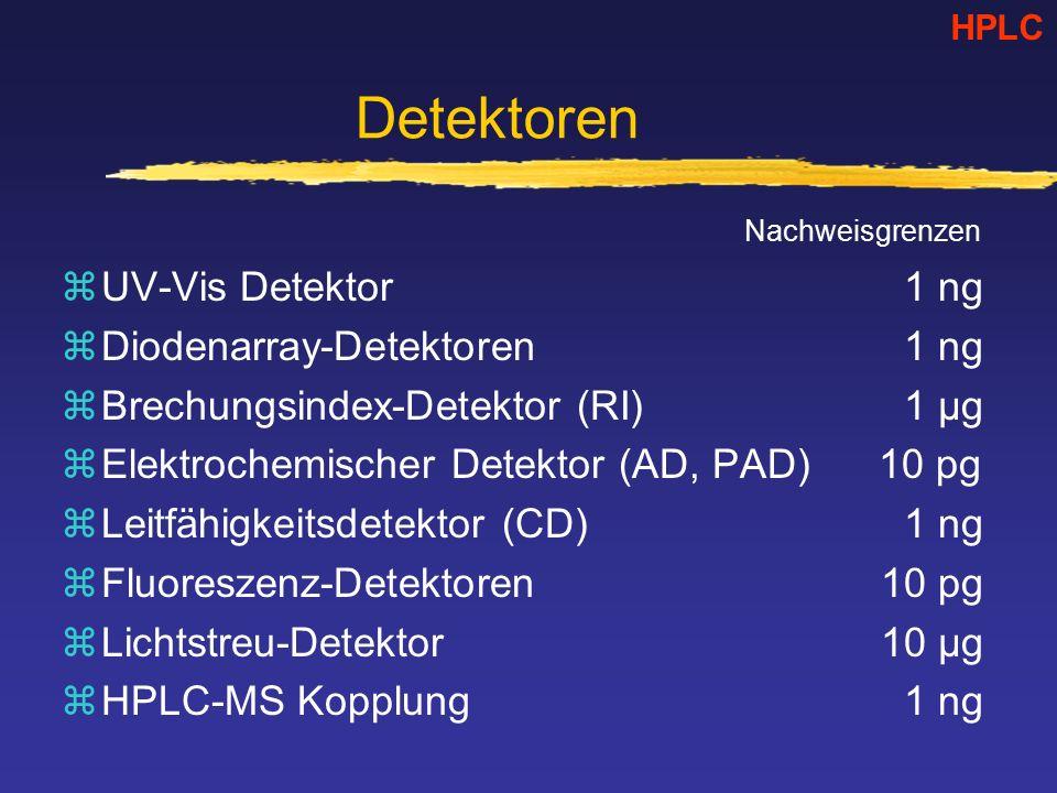 Detektoren HPLC Nachweisgrenzen zUV-Vis Detektor 1 ng zDiodenarray-Detektoren 1 ng zBrechungsindex-Detektor (RI) 1 µg zElektrochemischer Detektor (AD, PAD) 10 pg zLeitfähigkeitsdetektor (CD) 1 ng zFluoreszenz-Detektoren 10 pg zLichtstreu-Detektor 10 µg zHPLC-MS Kopplung 1 ng