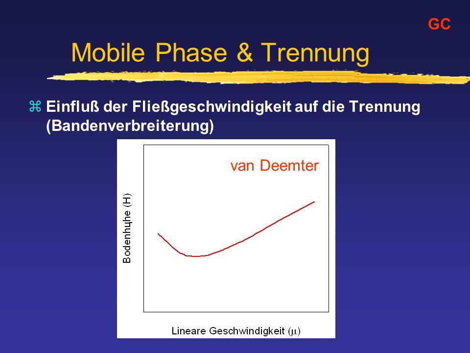 Mobile Phase & Trennung zEinfluß der Fließgeschwindigkeit auf die Trennung (Bandenverbreiterung) GC van Deemter