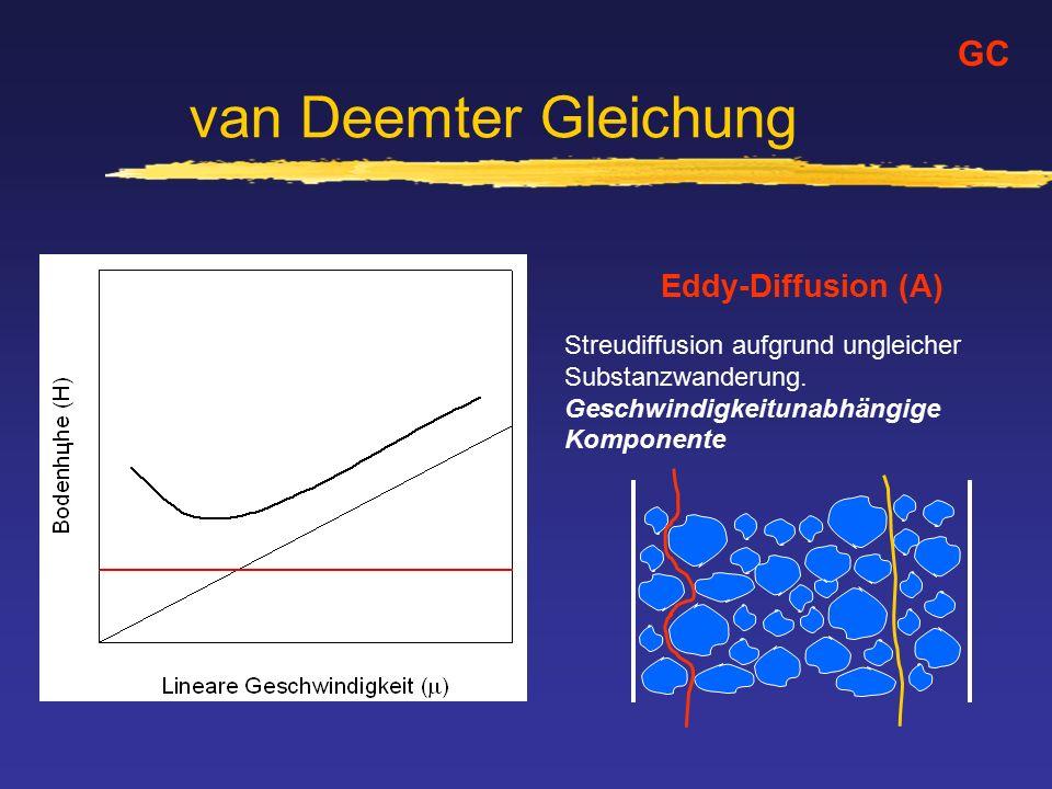 van Deemter Gleichung GC Eddy-Diffusion (A) Streudiffusion aufgrund ungleicher Substanzwanderung. Geschwindigkeitunabhängige Komponente
