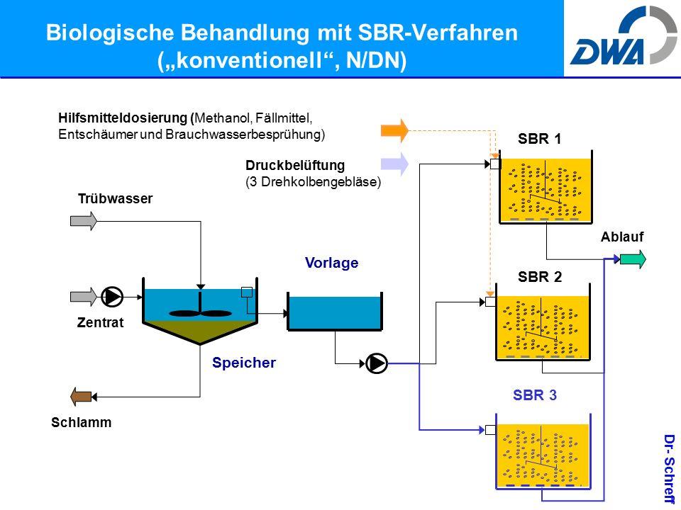 """Dr- Schreff Biologische Behandlung mit SBR-Verfahren (""""konventionell , N/DN) Hilfsmitteldosierung (Methanol, Fällmittel, Entschäumer und Brauchwasserbesprühung) Speicher Zentrat Trübwasser SBR 1 Vorlage Schlamm Ablauf Druckbelüftung (3 Drehkolbengebläse) SBR 3 SBR 2"""