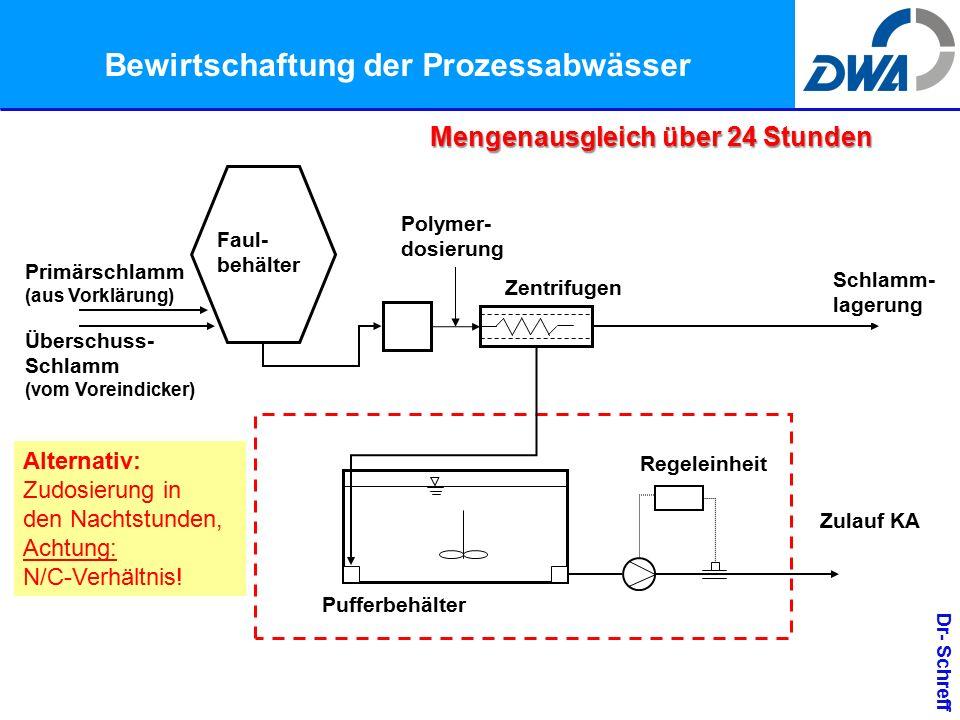 Dr- Schreff Bewirtschaftung der Prozessabwässer Alternativ: Zudosierung in den Nachtstunden, Achtung: N/C-Verhältnis.